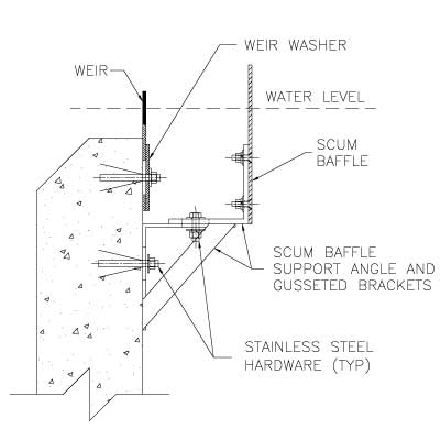 Angle & Gusseted Bracket Configuration