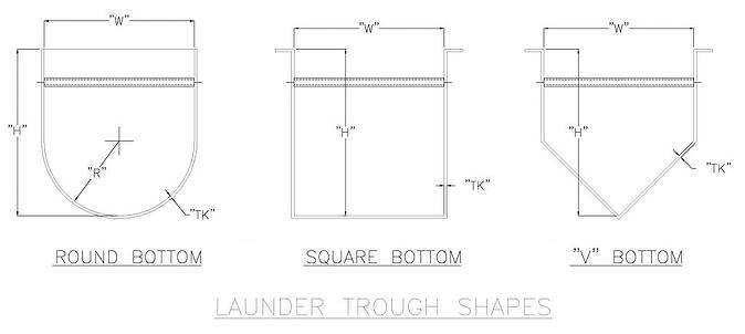 LAUNDER-TROUGH-SHAPES