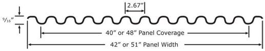 tuff_span_roofing_profile_2_1-2_x_1-2_corrugated