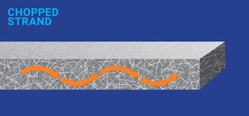 fiberglass diagram - chopped strand
