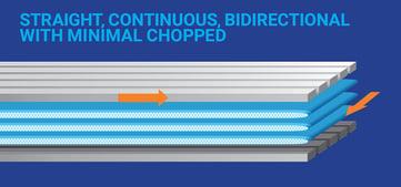 fiberglass diagram - str-cont-bidir